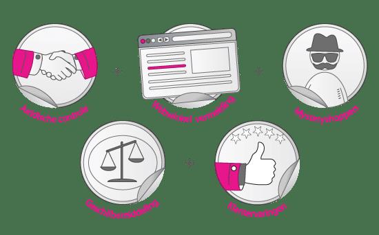 Webwinkelkeur keurmerk voor Knuffel Boodschap